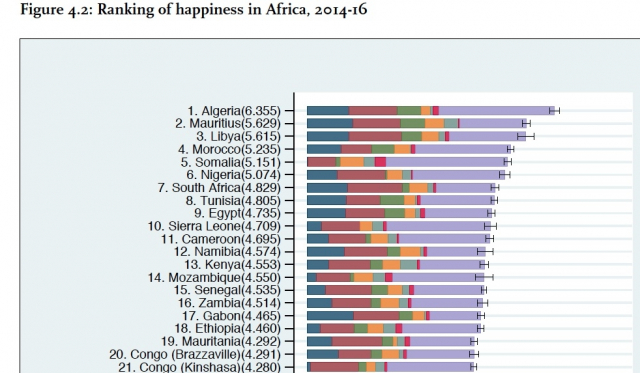 maroc afrique bonheur
